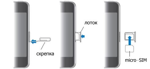 скрепка вместо ключа, для открытия слота для сим карт айфона
