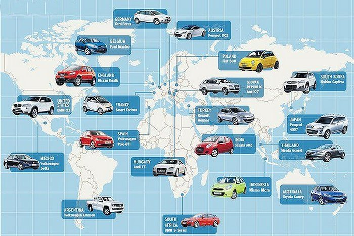 карта автопроизводителей