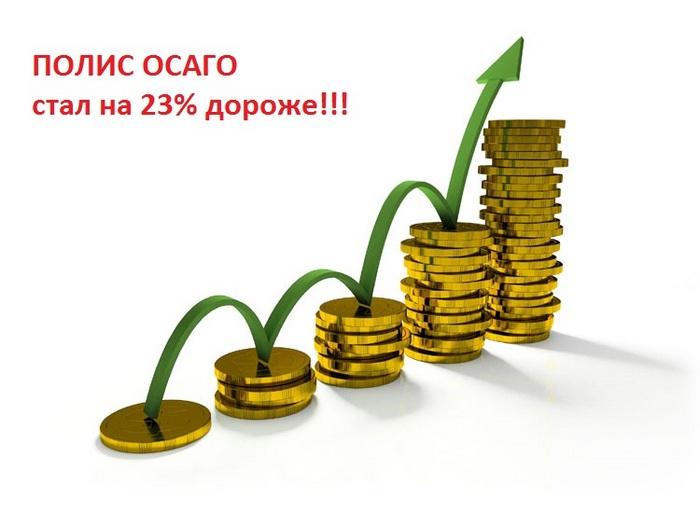 стоимость осаго
