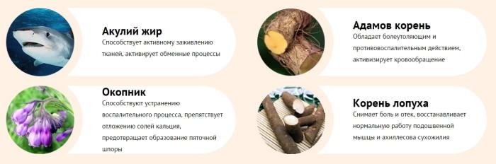 Состав крема для пяток FitoHeel