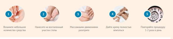 Рекомендации по применению крема ФитоХил