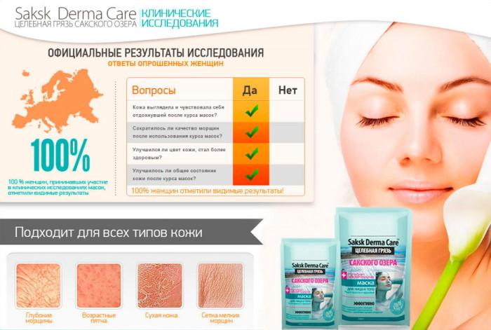 Действие маски Saksk Derma Care