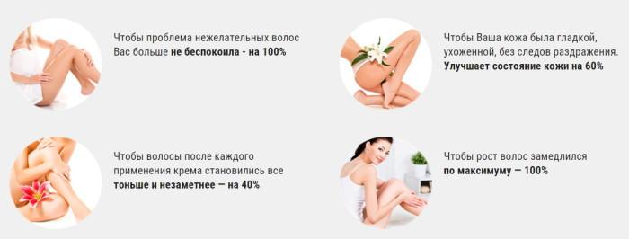 Эффективность применения крема против проста волос Stop Grow