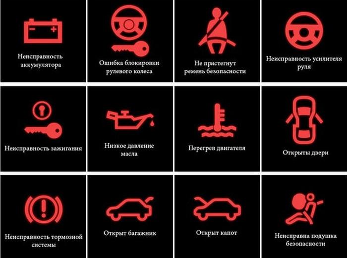 значения красных индикаторов на приборной панели