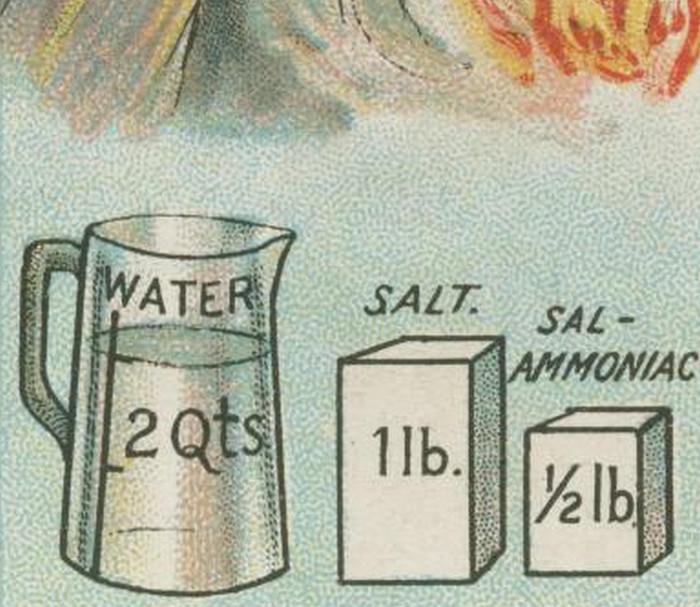 соль, вода и нашатырный спирт