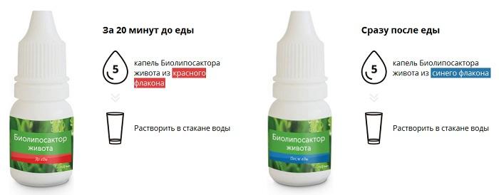 bioliposaktor-zhivota-kak-primenyat