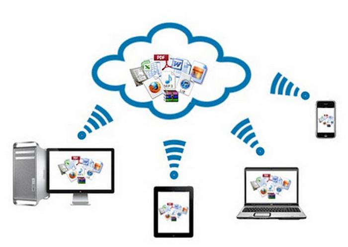 облачное хранилище данных