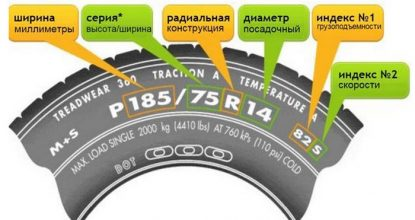 Как расшифровать маркировку шин?