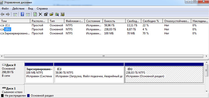 раздел управление дисками